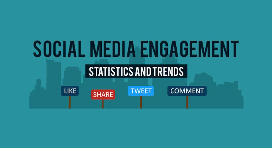 Infographic social media gebruik